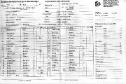 1996/97 VfL - St. Pauli 6-0 Spielbericht